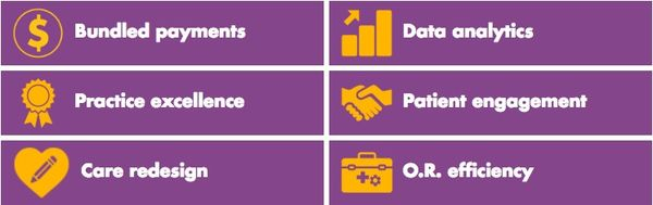 bundled payments, data analytics, practice excellence, patient engagement, care redesign and O.R. efficiency.